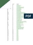 trenautolavadoVAR.pdf