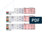 Bioreactores.-Actividad 3 Balances estequiometricos .pdf