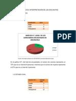 RESULTADOS E INTERPRETACIÓN DE LAS ENCUESTAS.docx