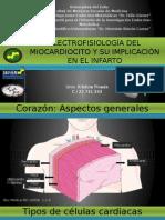 electrofisiologia cardiaca.pptx