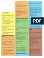 tecnicas por cinturon.pdf