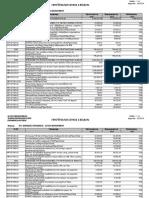 ΠΡΟΥΠΟΛΟΓΙΣΜΟΣ ΕΞΟΔΩΝ ΠΕΡΙΦΕΡΕΙΑΣ ΑΤΤΙΚΗΣ 2015 16-10-14