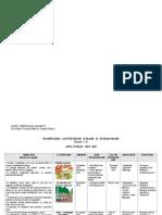 0_planificare_activitati_scolare_si_extrascolare_clasa_1_c.doc