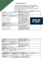 Rhetorical Handbook.docx