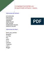 CUADRO COMPARATIVO ENTRE LAS APLICACIONES QUE POSEE HOTMAIL Y GMAIL.docx