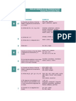 reglas pronunciac.pdf
