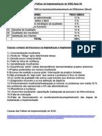 Aula+06+Causas+das+Falhas+de+implementação+do+SGQ++James+Teboult.doc