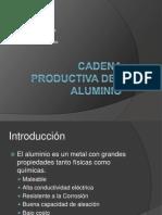 1.-Cadena Productiva del Aluminio.ppt