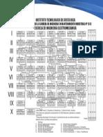 Plan estudios Ing. Mantenimiento Industrial Licenciatura 1312.pdf