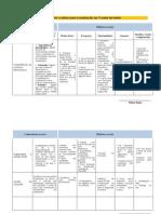 Tabela Matriz - Tarefa 1