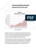 historia economica y agregados economicos de la republica dominicana.docx