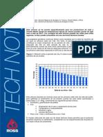 manejo de los broilers a pesos bajos.pdf