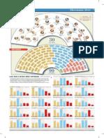 El nuevo Parlamento.pdf