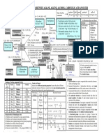 1Carbon MindMap.pdf