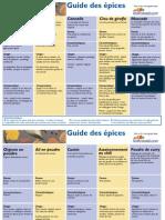 Kraft Spice Guide