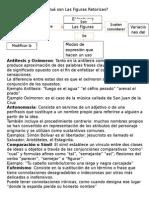 Qué son Las Figuras Retoricas.doc
