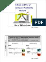 RAM Analysis