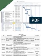 Proy - Diagrama de Actividades roles - 2.docx