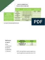 ASPECTOS AMBIENTALES y SIGNIFICANCIA.docx