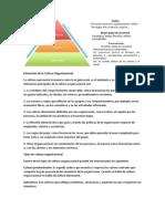 Elementos de la Cultura Organizacional.docx