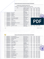 Hasil Test Sesi 28 CAT CPNSD Kab Dompu Senin, 27 Okt 2014.pdf