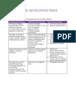 criterion b checklist