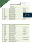 Códigos de AE_ENA – para efeitos de Manifestação de Preferências -2014.pdf