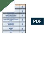 MATERIAIS - CLASSE 7120 - ESCOLARES E DE AUDITÓRIO.xlsx