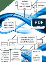 Evaluacion Anticipada.pptx