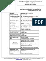 Resumen Indicadores Económicos S20al24O-2014 pdf.pdf