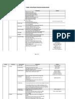 89926591-Tabel-Spesifikasi-Bahan-Bangunan.xlsx