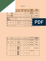 esquema-de-vacunacion-2011.pdf