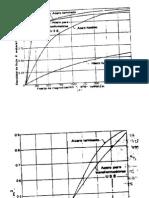 curas de magnetizacion.pdf