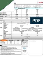 Pricelist by Toyota Wangsa maju 3S-019332 3268
