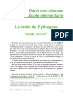 tables pythagore.pdf