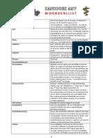 Woordenlijst Algemeen Militair Verpleegkundige (Versie 1)