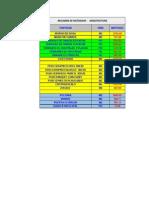 METRADOS ARQUITECTURA  RESIDENCIAL FORIELLA.xlsx