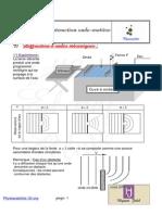 interaction-onde-matiere.pdf