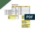 Ejercicios Obligatorios Estadísticas C2.xls