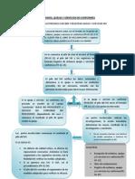 RECLAMOS QUEJAS Y NO CONFORMIDADES.docx