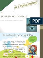 Los_procesos_Cognitivos_simples_y_complejos ppt (1).ppt