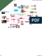 Mapa mental MINUCHIN.pdf