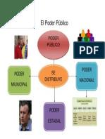 El Poder Público.docx