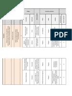 Matriz de riesgos ISSAL Ltda.xlsx