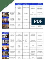 Hotels EAD 11.pdf