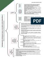 metodología estratégica.pdf