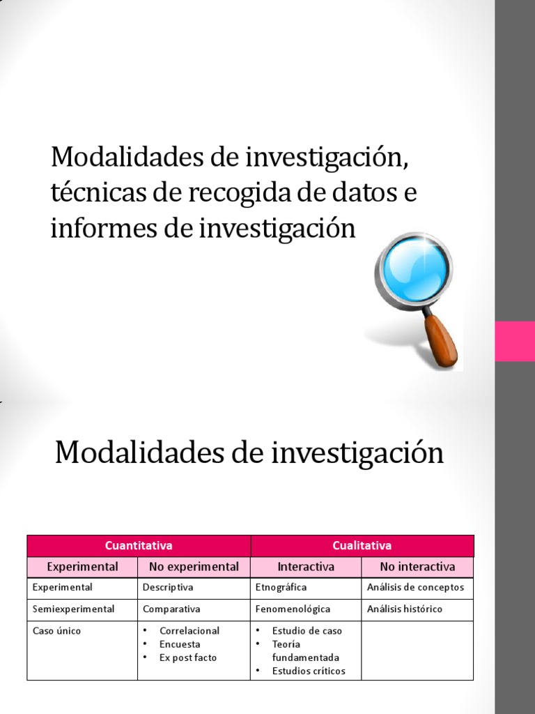 Recogida de datos de una investigacion