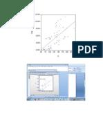 grafica econometria.docx