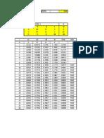 7-calculo numerico.xls