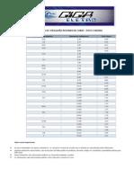 tabela-vergalhao-redondo-cobre-1391708219.pdf